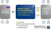 Nevermind: Russian PEPPOL Access Point established | Essen | Scoop.it