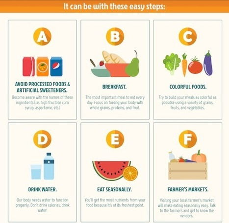 Infographic: The ABCs Of Living A Healthy Life - DesignTAXI.com | Nutrition and Diabetes | Scoop.it