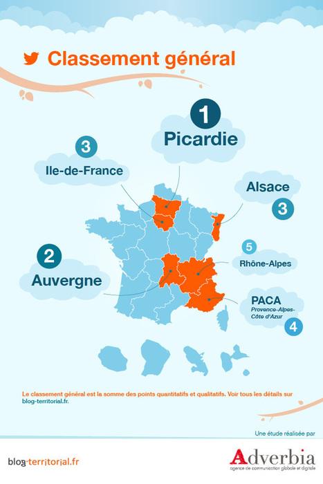 (Etude #2) Twitter : les régions peinent à prendre leur envol ! | Connected places | Scoop.it