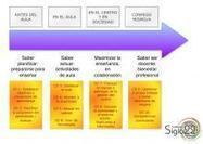 Formación en Competencias Docentes | Aprendiendoaenseñar | Scoop.it