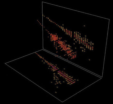 NOvA Neutrino Detector Sees Particles in 3D | Amazing Science | Scoop.it