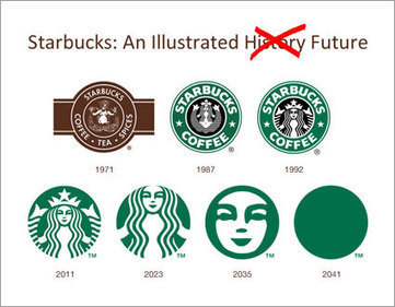 Starbucks' New Logo Will Not Be the New Gap New Logo | Logo Design Inspiration | Scoop.it