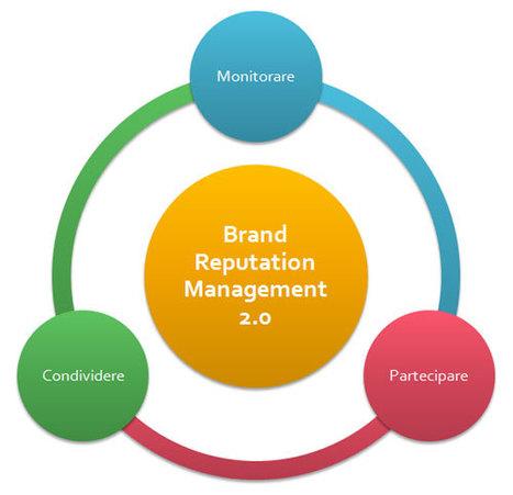 7 modi per gestire la reputazione del tuo brand online | Diventa editore di te stesso | Scoop.it