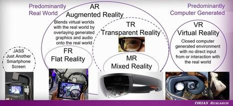 A Beginner's Field Guide To Augmented And Virtual Reality - Forbes | cool stuff from research | Scoop.it