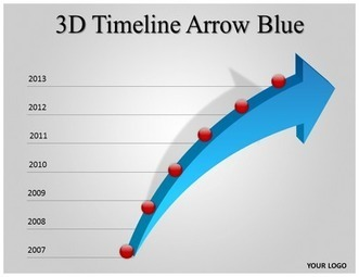 3D Timeline Arrow Blue PowerPoint Template and Themes | Personality Development PPT | Scoop.it