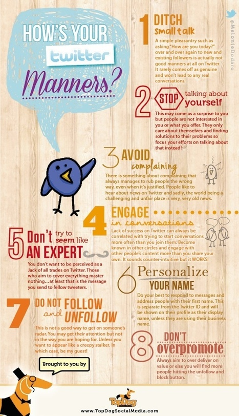 The Ultimate Guide to Twitter Etiquette [Infographic] | SocialMedia_me | Scoop.it