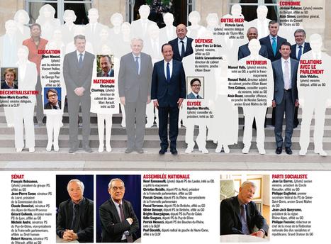 Un gouvernement de francs-maçons | FAITES DU BÉNÉVOLAT dans les restos du coeur | Scoop.it