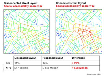 Are streets the answer – yes, but… | Urban Life | Scoop.it