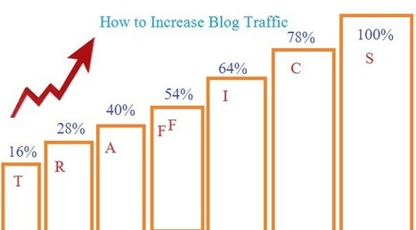 How to Increase Blog Traffic 16 Steps for New Bloggers - TutHow.com | Cricket - Live Streaming, Videos, | Scoop.it