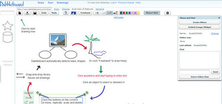 15 Great Mindmapping Tools and Apps | SpyreStudios | Technology and language learning | Scoop.it