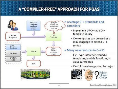Video: UPC++ Parallel Programming Extension - insideHPC | opencl, opengl, webcl, webgl | Scoop.it
