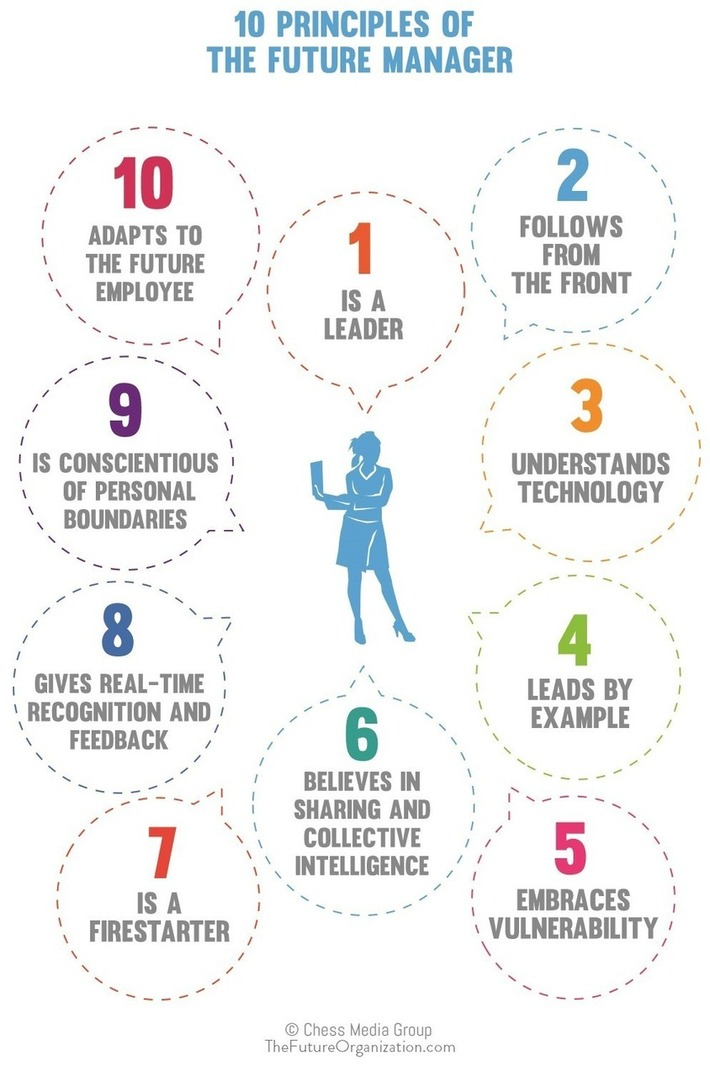 The 10 Principles Of The Future Manager | Future of Work | Scoop.it