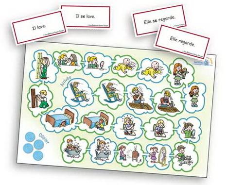 Le verbe au présent /exercices interactifs | education | Scoop.it