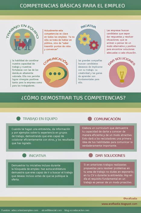 Competencias básicas para el empleo #infografia #infographic #empleo #rrhh | Transferencia del Aprendizaje. FP, Universidad y Empresa | Scoop.it