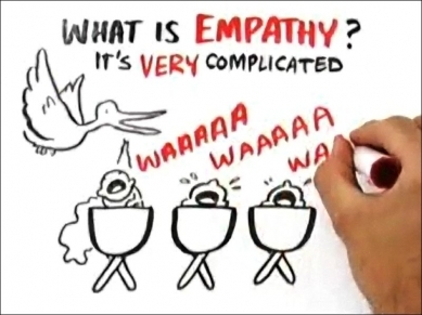 """Jeremy Rifkin on """"the empathic civilization"""" 