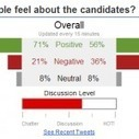 Herramientas para el análisis de las elecciones en EEUU 2012   Elecciones presidenciales de EE UU 2012 y su uso de Medios Sociales   Scoop.it