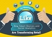 The Underlying Importance of Social Media [infographic] | Online tips & social media nieuws | Scoop.it