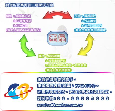 康誠廠商合作洽談 提供多元化服務 | loan | Scoop.it