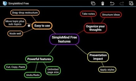 SimpleMind Free mind mapping – Android Apps on Google Play | DIGITALmente | Scoop.it