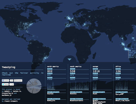 Infographic: Watch Tweets Appear Worldwide in Real-Time | Digital Brand Marketing | Scoop.it