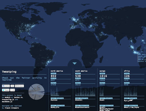 Infographic: Watch Tweets Appear Worldwide in Real-Time | visualizing social media | Scoop.it