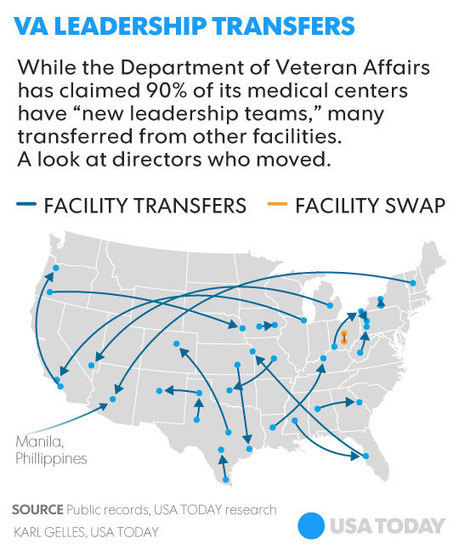 Exclusive: VA shuffles managers, declares 'new leadership'   Veterans Affairs and Veterans News from HadIt.com   Scoop.it