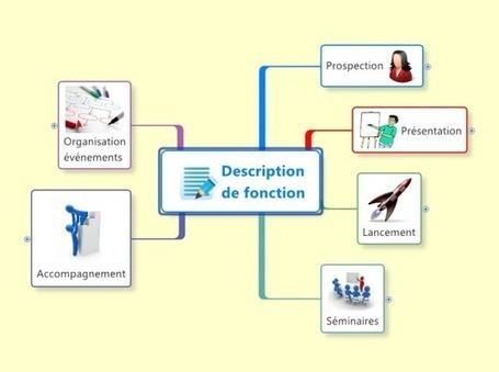 Comment gérer  la quantité  d'informations d'une mindmap ? | TICE, Web 2.0, logiciels libres | Scoop.it