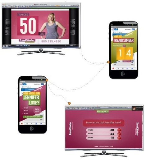 Never.No launches multiscreen social TV ad platform - Lost Remote | Viewer Engagement and Social TV | Scoop.it