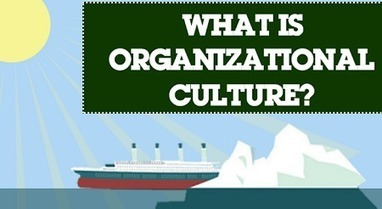 Top 25+ must reads on organizational culture | Culture Change | Scoop.it