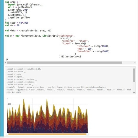 spark-notebook : an interactive shell to mash up data | Distributed Architectures | Scoop.it