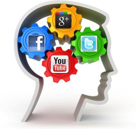 It's Time to Evolve the Social Media Mindset @SocialSteve | SM | Scoop.it