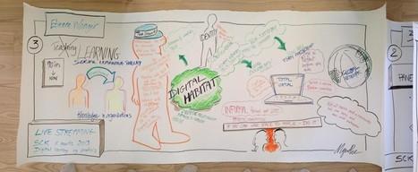 Tendrils of Digital Habitats | Educational Leadership and Technology | Scoop.it