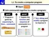 Scratch 2.0 Resources and Planning - Simon Haughton's Blog via @simonhaughton | Coding in Primary Schools | Scoop.it