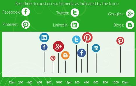 Best Times to Post on Social Media, an infographic | Public Relations & Social Media Insight | Scoop.it