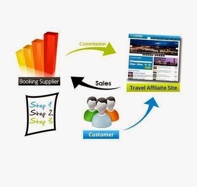 Travel Agent Affiliate Program: Start Turnkey Travel Website to Make Money Online | Join Travel Affiliate Programs | Scoop.it