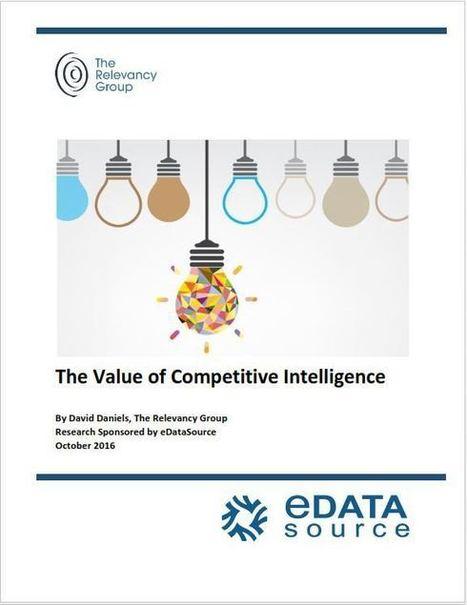 The Value of Competitive Intelligence -- webinar Nov 2 | Blogging | Scoop.it