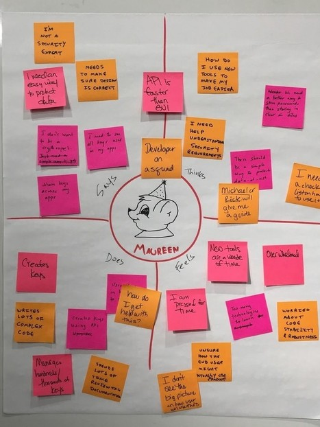 Design Thinking: Empathy Maps | UXploration | Scoop.it