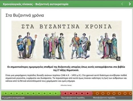 Χρονολογικός πίνακας Βυζαντινής αυτοκρατο&r | Edu4Kids | Scoop.it