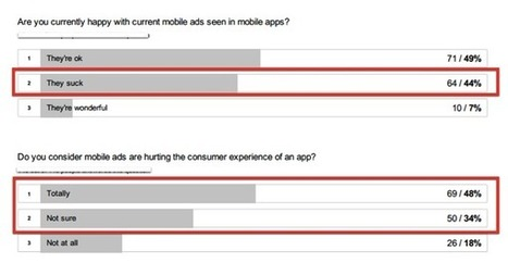 Mobile ads suck. What's next? | Mobile App Marketing | Scoop.it