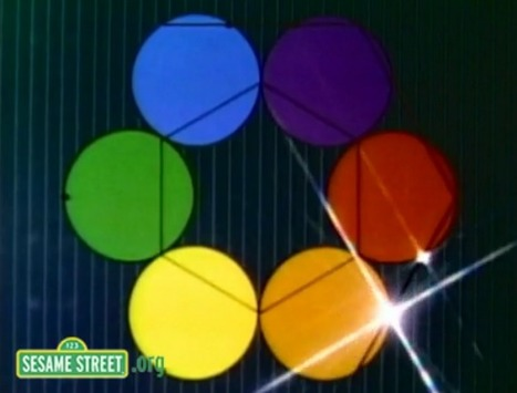 Geometry of Circles: Philip Glass + Sesame Street (1979) | learning and reading styles | Scoop.it