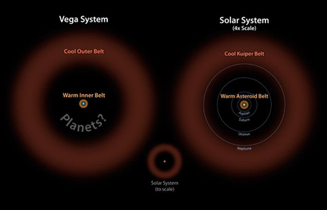 NASA, ESA Telescopes Find Evidence for Asteroid Belt Around Vega | SpaceRef - Your Space Reference | Amateur and Citizen Science | Scoop.it