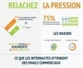 [Infographie] Email et pression marketing   Innov'Active   Scoop.it