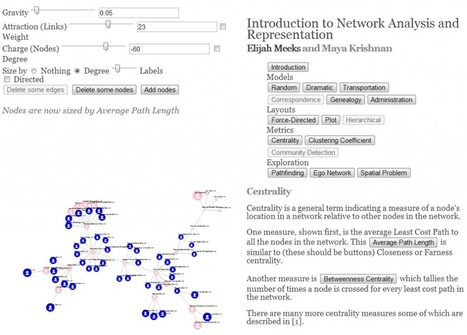 Learning Network Analysis and Representation with a Pedagogical Toy | e-Xploration | Scoop.it