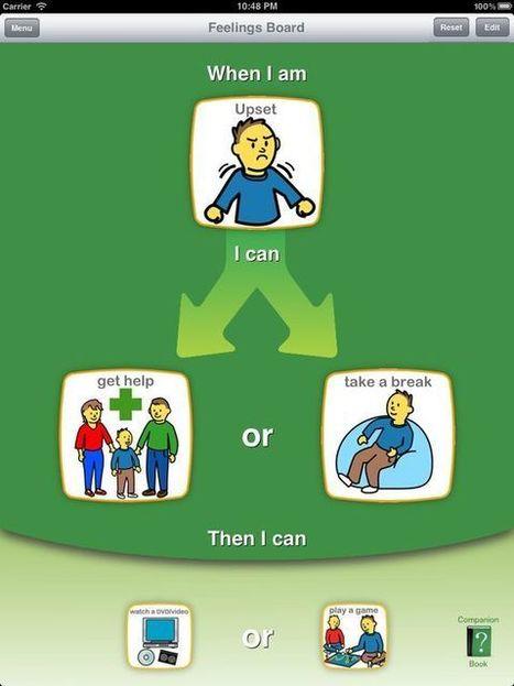 App Resources Every Special Needs Teacher Should Bookmark via Bruce Ellis   digital divide information   Scoop.it