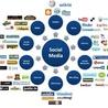 Internet Marketing Business