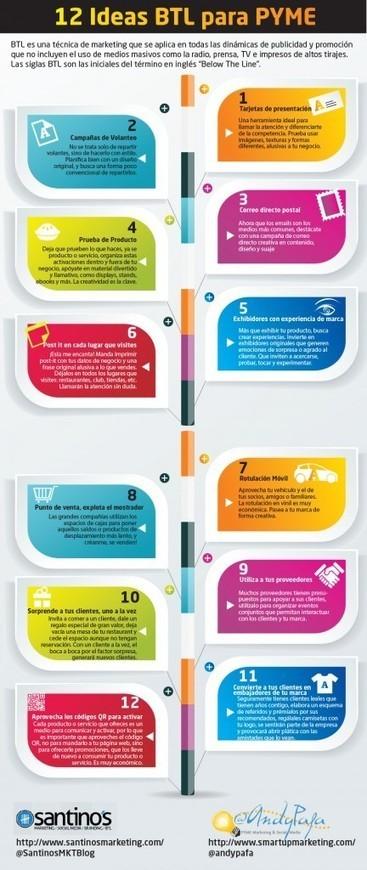 infografía para pymes below the line btl | Seo, Social Media Marketing | Scoop.it