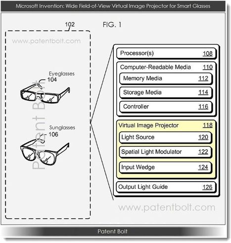 New Microsoft Patents Advance their Work on Smart Eyewear - Patent Bolt | The Futurecratic Scoop | Scoop.it