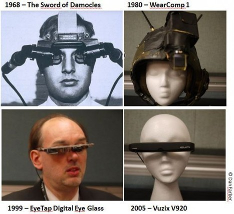 La vision digitale : grande tendance pour 2014 ? | E-media, the ... | Digitale | Scoop.it