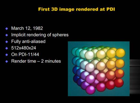 PDI 1980-2015 | Digital Cinema | Scoop.it