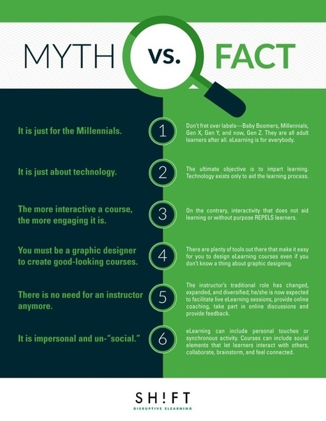 What's True and What's Not: 6 eLearning Myths Busted | APRENDIZAJE | Scoop.it